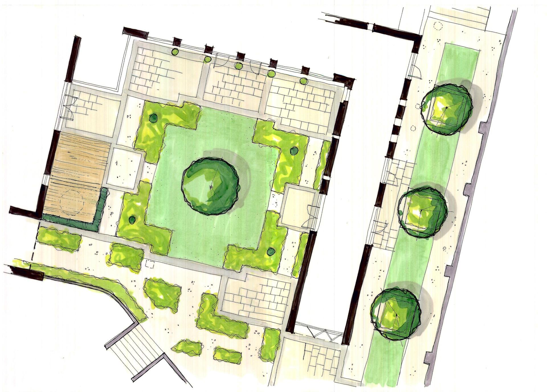 garden-progettazione (Custom)